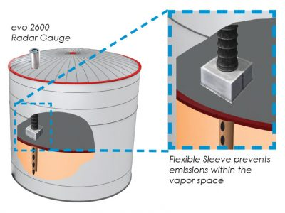 Diagram of evo 2600 Stilling Well Cover Application